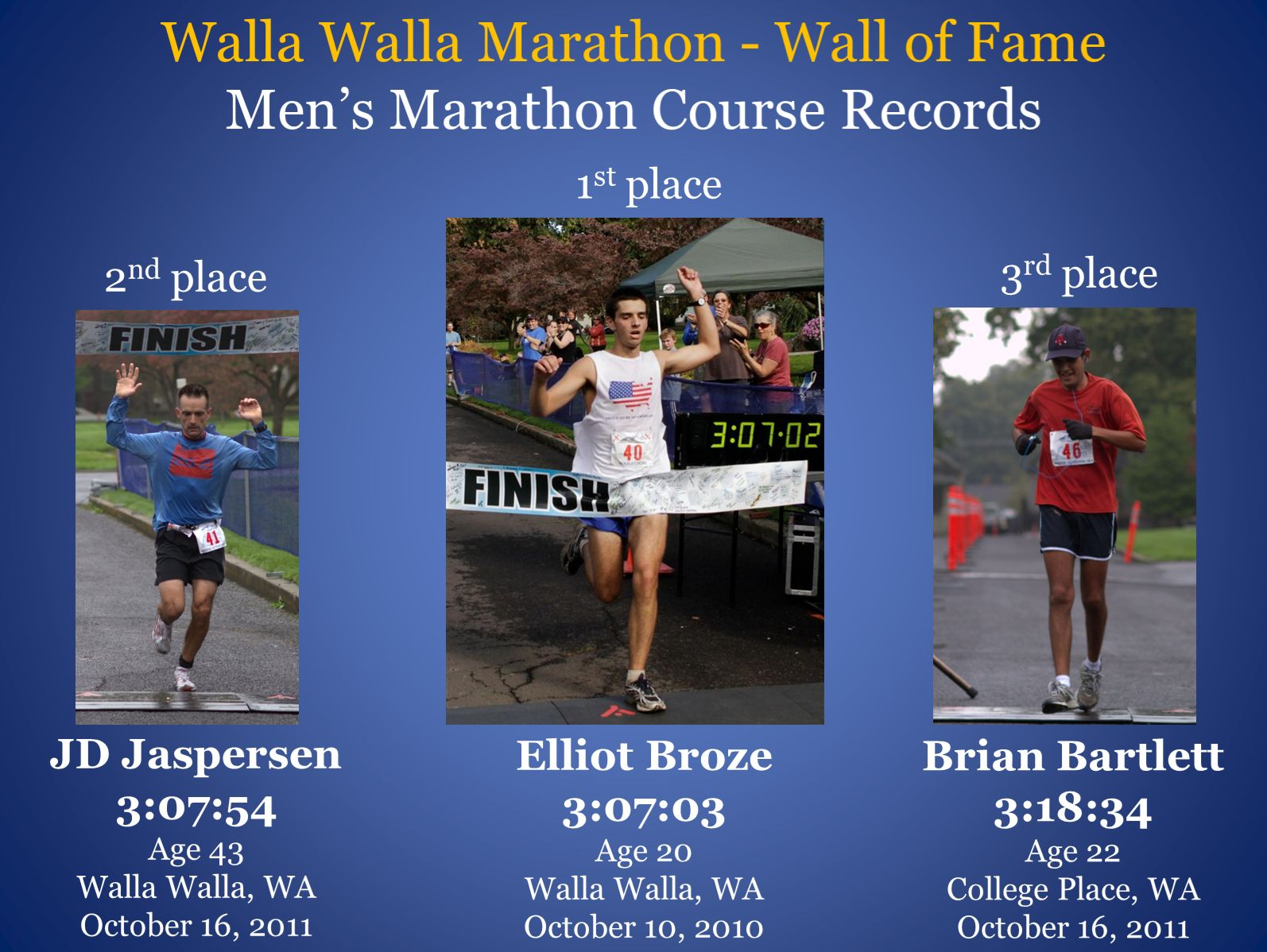 Walla Walla Marathon Men's Results